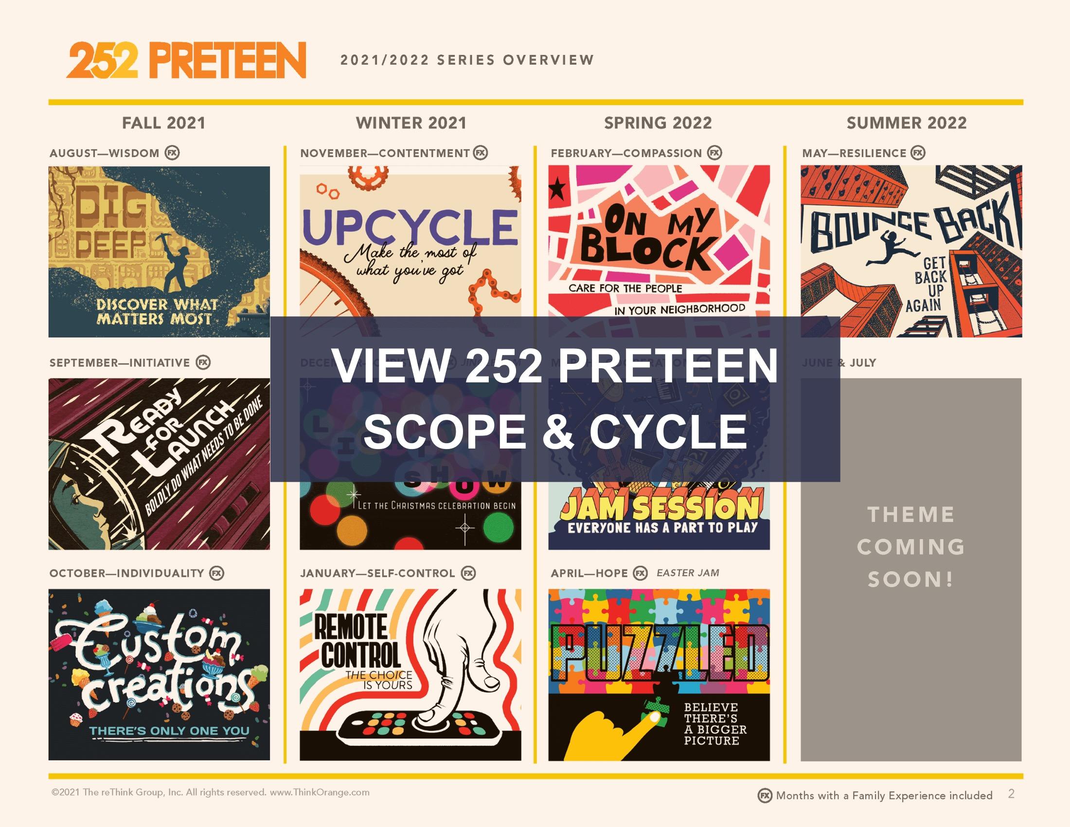 252 Preteen Orange Kids Curriculum Scope and Cycle 2021 2022