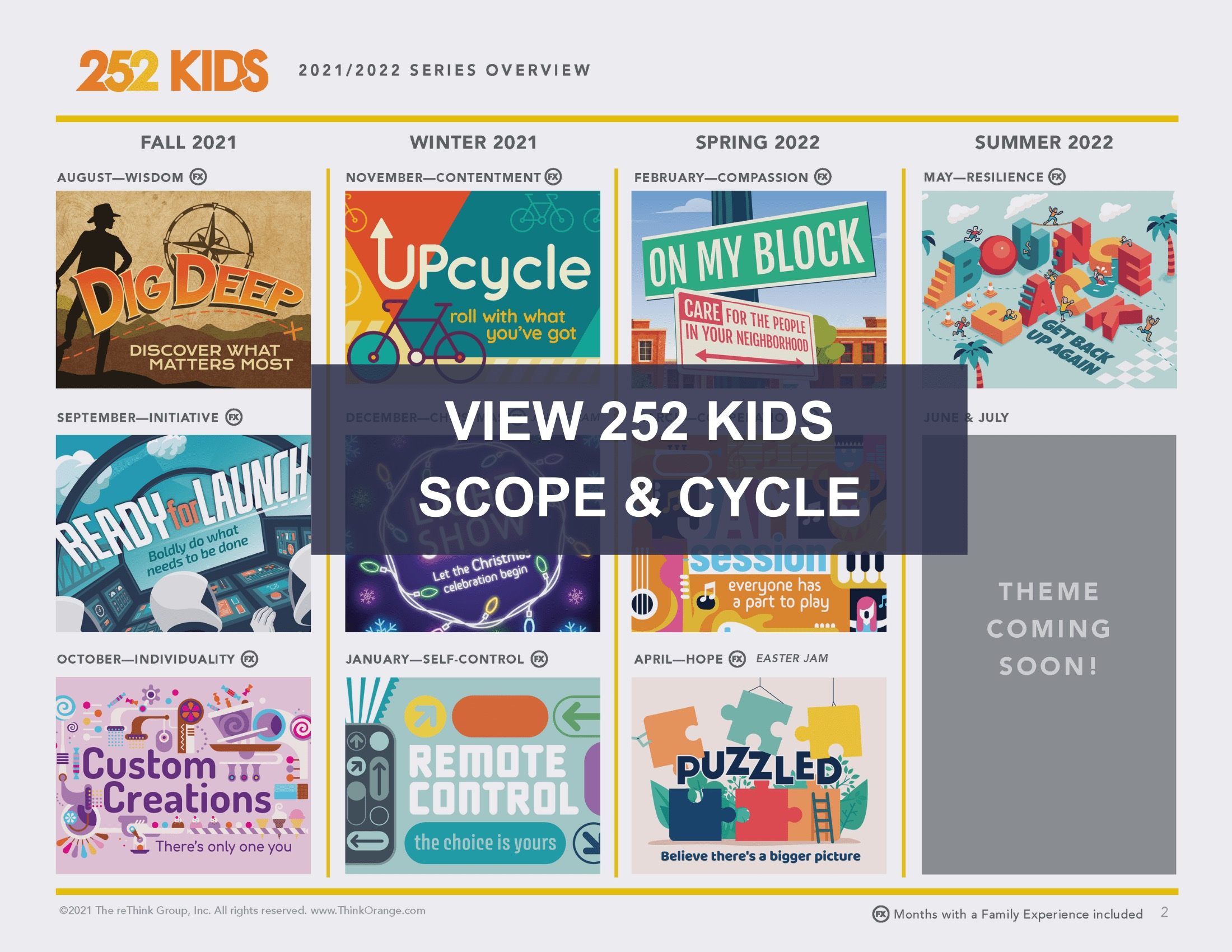 First Look Orange Kids Curriculum Scope and Cycle 2021 2022 View Now